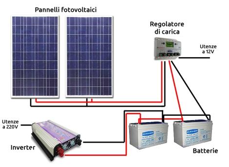 Installazione Di Un Impianto Fotovoltaico A Isola Sunisyou