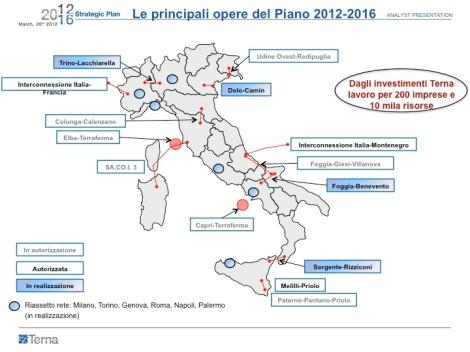 Piano delle opere di Terna per gli anni 2012-2016