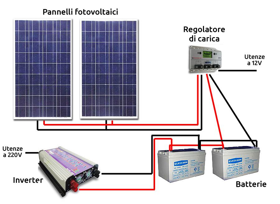 Schema Impianto Pannello Solare Camper : Faq installazione impianti a isola sunisyou